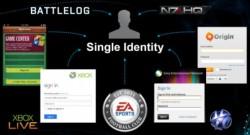 single-identity
